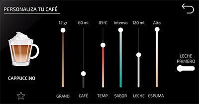Personalización del café